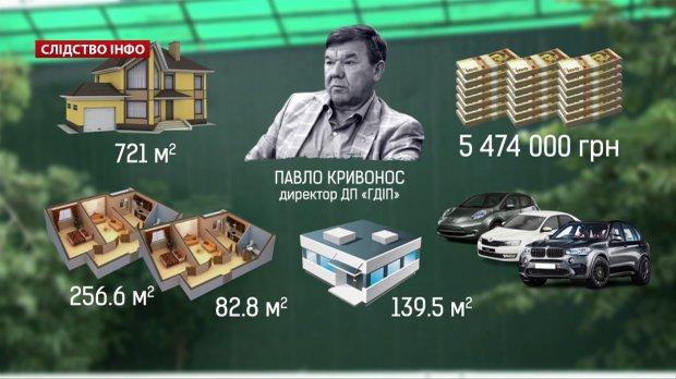 За 25 лет госслужбы чиновник разжился миллионным состоянием