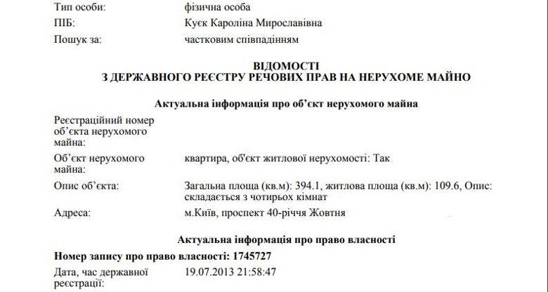 Прямым рейсом из Кремля: скандальные запроданцы тайно прорвались в Киев | m.znaj.ua