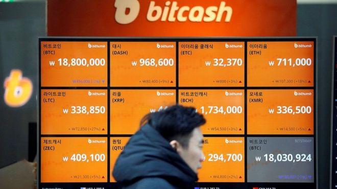 Хакеры КНДР могли быть причастны катакам накриптовалютные биржи