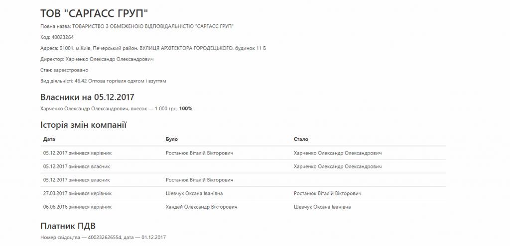 c62661ca3 Как уже сообщал «ОЛИГАРХ», до середины 2015 года импортом luxury-одежды и  обуви в Украину активно занималось малоизвестное ООО «Триберг», ...