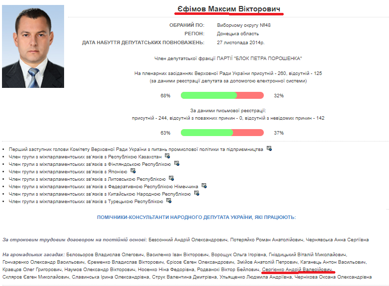 На «Донбассэнерго» появился «смотрящий от БПП», приближенный к краматорскому мажоритарщику Максиму Ефимову, фото-3