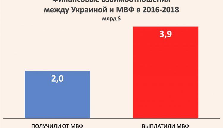 """Виктор Скаршевский: """"Нулевой баланс"""""""