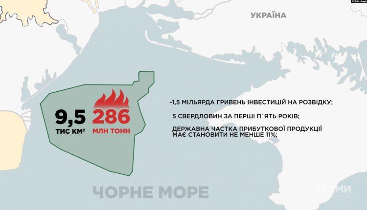 Разработчиком крупнейшего газового участка в Черном море может стать убыточная американская фирма