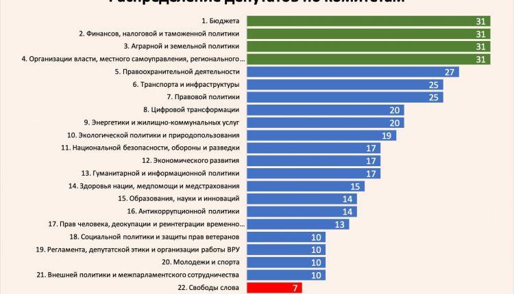 """Виктор Скаршевский: """"Приоритеты интересов депутатов"""""""