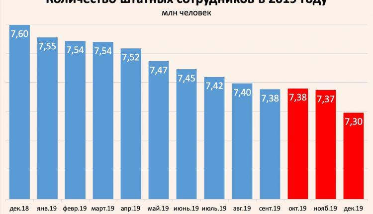 """Виктор Скаршевский: """"Отчет правительства и новые легальные рабочие места"""""""
