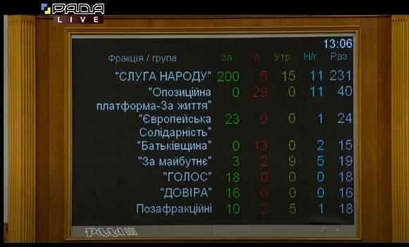 """Юрий Романенко: """"А какая разница, приняли этот антиколомойский закон или нет?"""""""