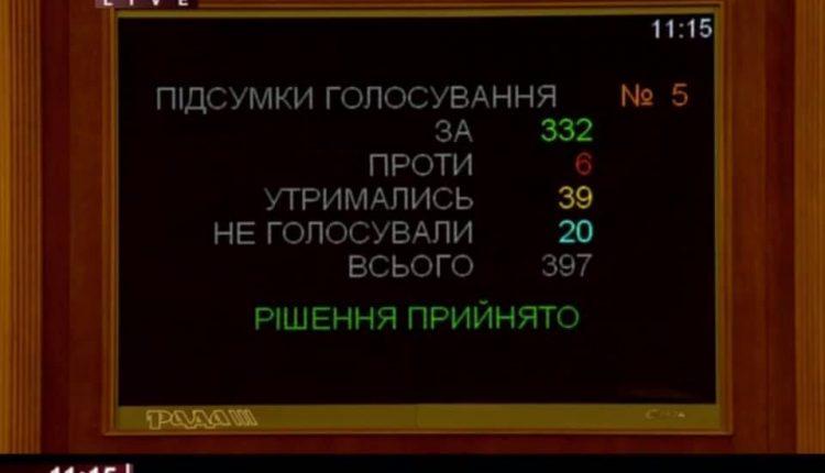 Рада назначила новым главой Нацбанка Кирилла Шевченко