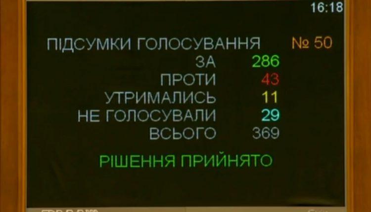 Рада уволила Якова Смолия с поста главы НБУ