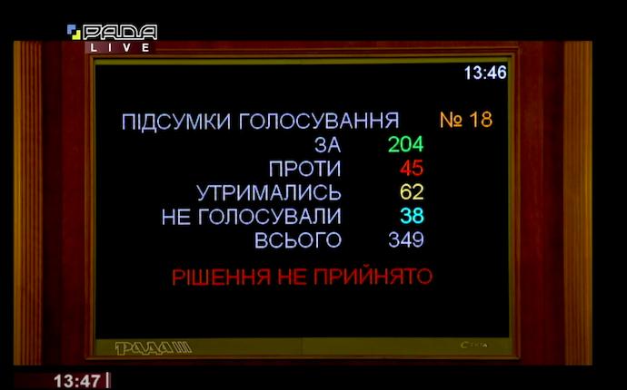 Опять двойка: Витренко вновь не назначили первым вице-премьером – министром энергетики